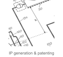 IP generation & patenting